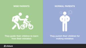 ανατροφή των παιδιών