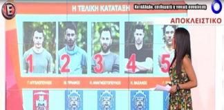 Survivor: Ποιοι πάνε σίγουρα στον τελικό και ποιοι μένουν εκτός μετά την ψηφοφορία!