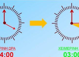Αλλαγή ώρας: Γιατί γυρνάμε τους δείκτες του ρολογιού δύο φορές τον χρόνο
